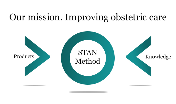 2.1 STAN Method